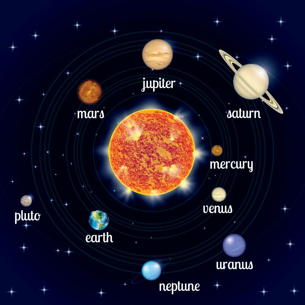 uranus-distance-the-sun