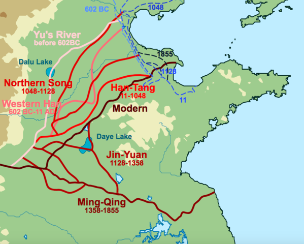 Historical Course of Yellow River