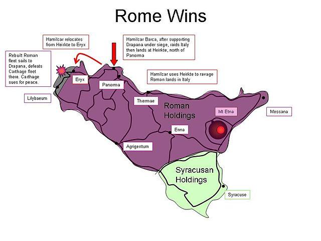 Rome Wins