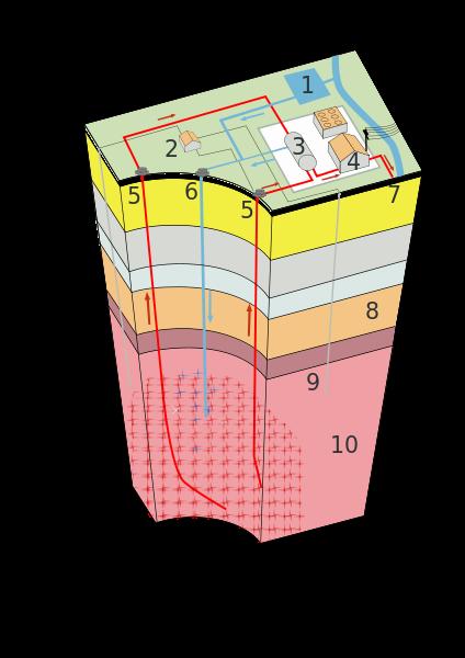 Enhanced Geothermal System