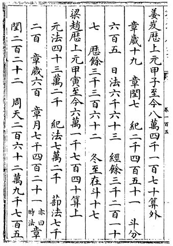 Treatise on Astrology of the Kaiyuan Era